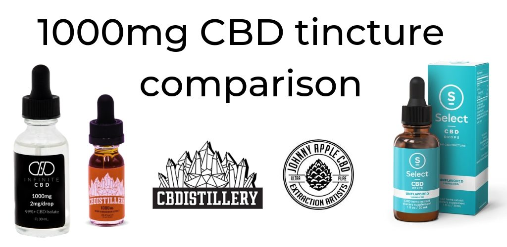 CBD tincture 1000mg brand comparison